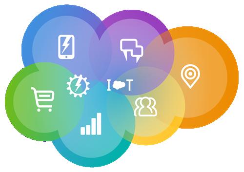 Marketing Services - Michael Hackmer